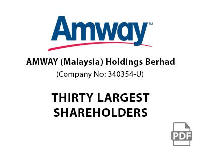 Investor Relations Shareholder Information